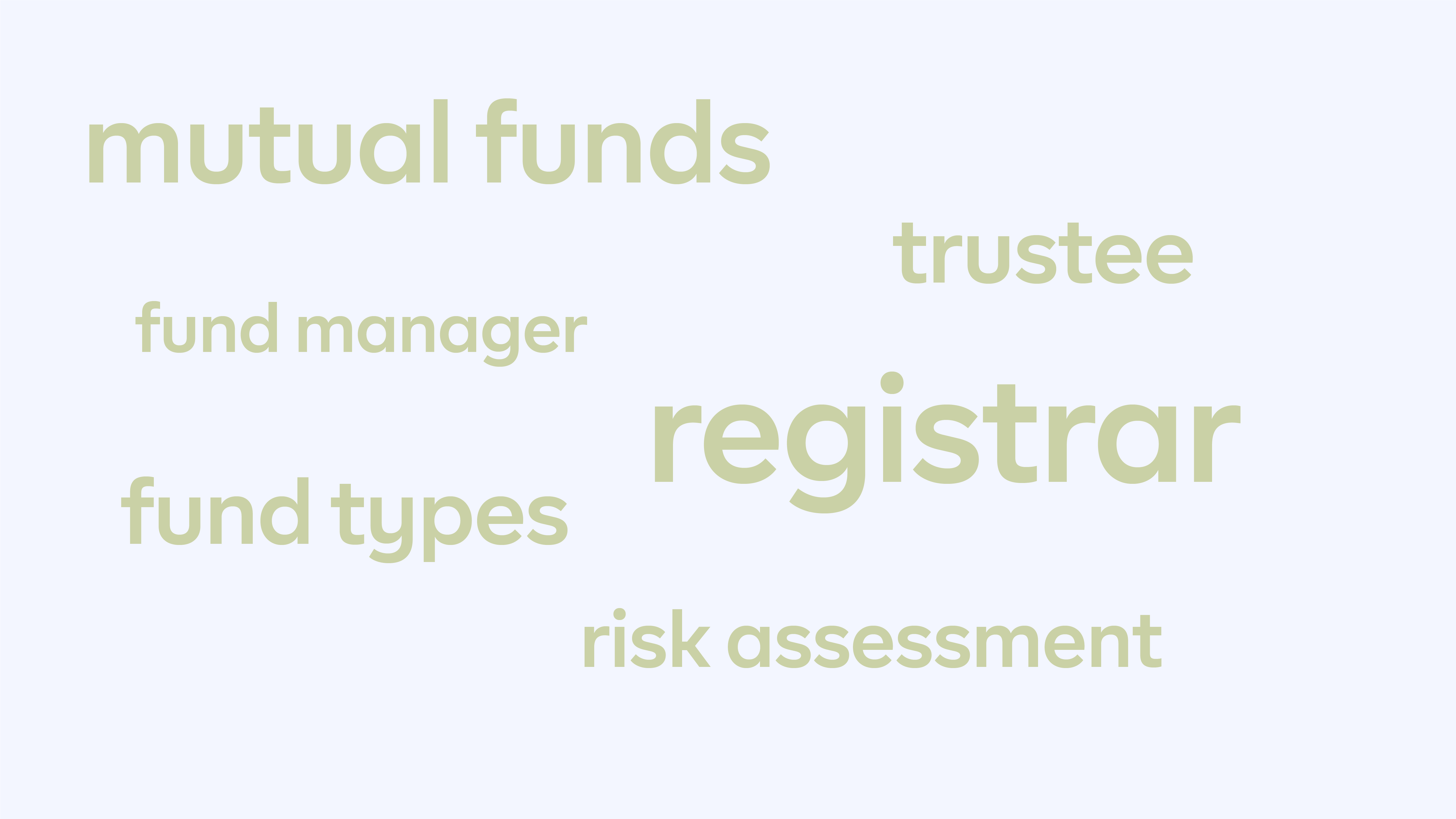 Common Mutual Fund Terms Explained In SimpleEnglish