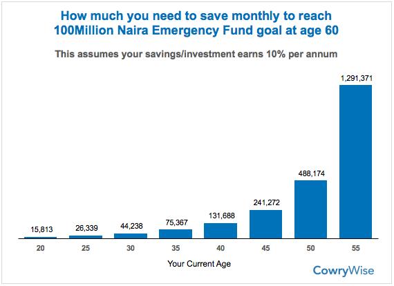 savings-interest-rate-importance