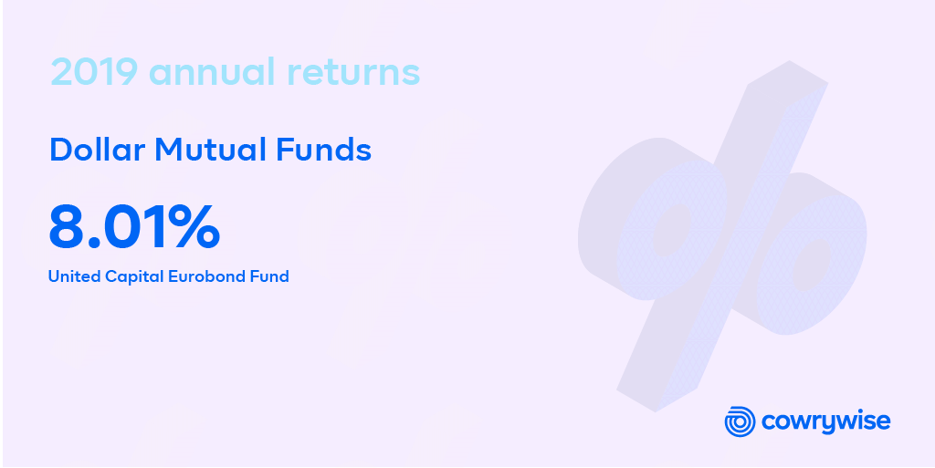 best-dollar-mutual-funds-nigeria-2019