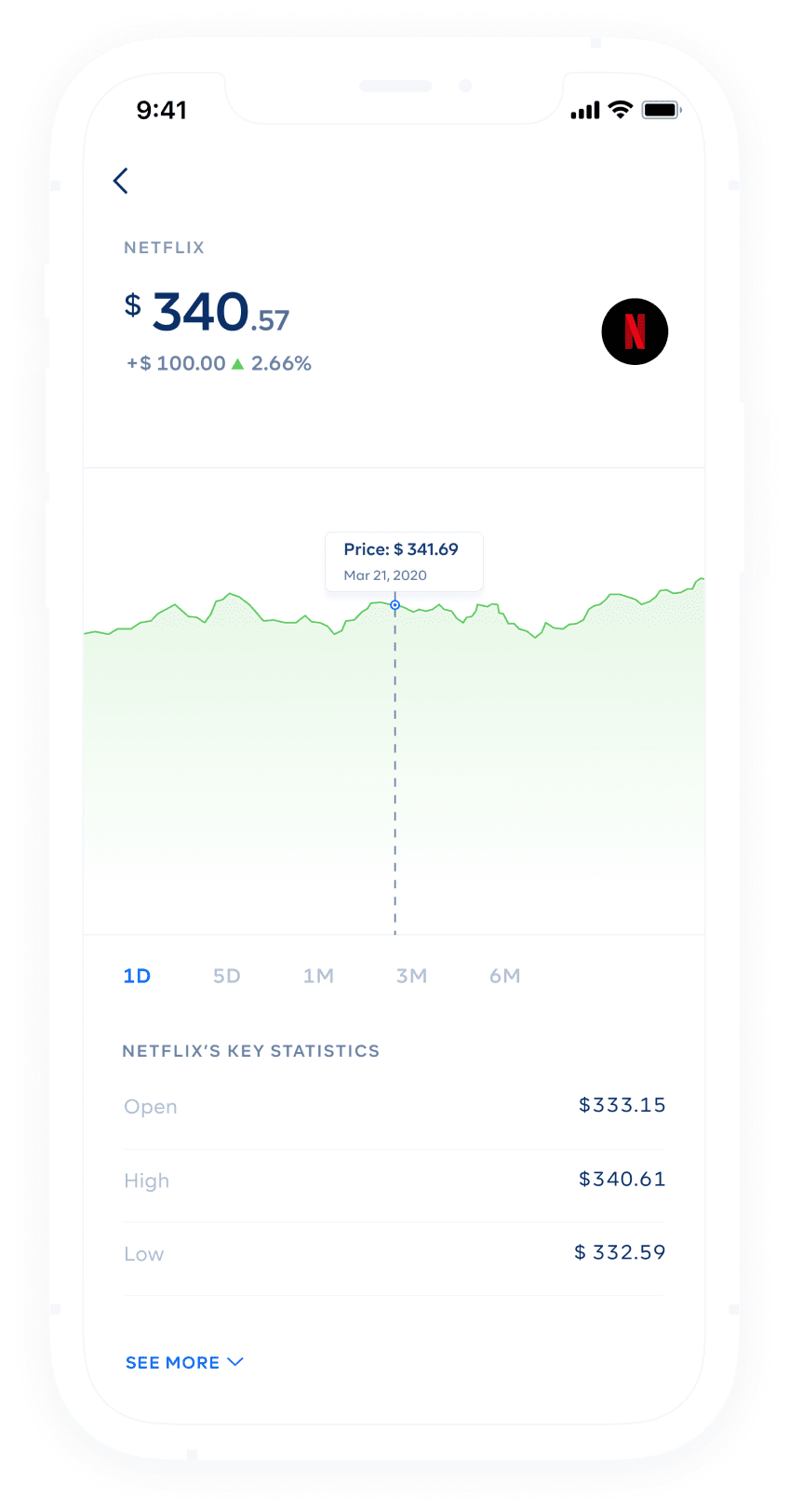 cowrywise stocks investment app